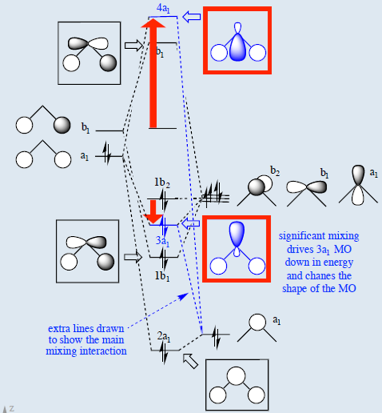 Chemical bonding of h2o wikiwand ccuart Images