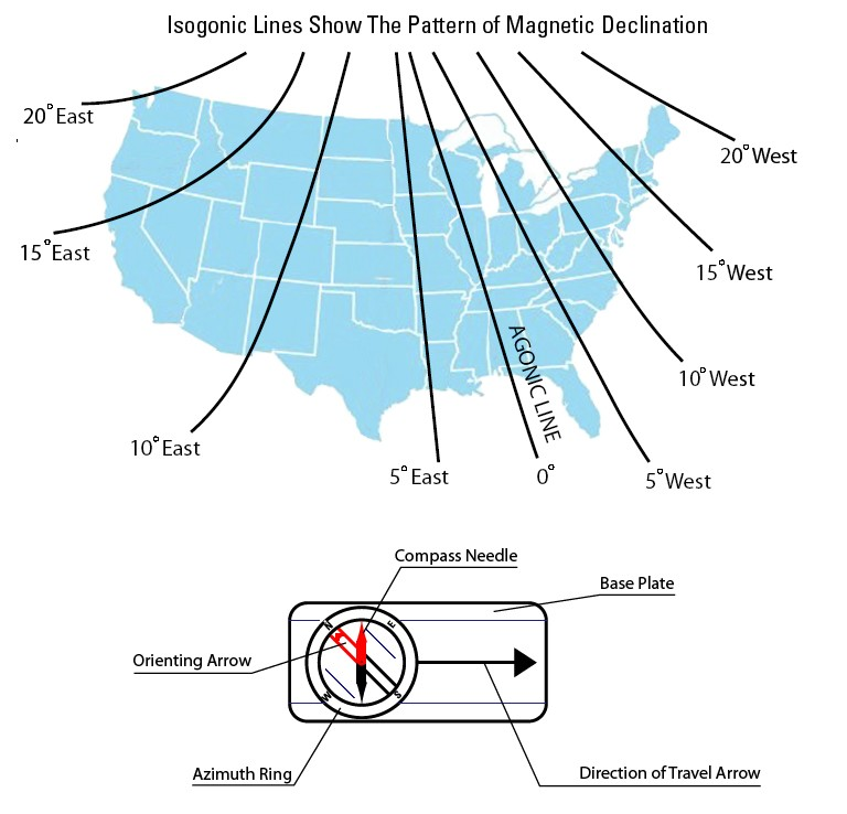 Magneticdeclination.jpg