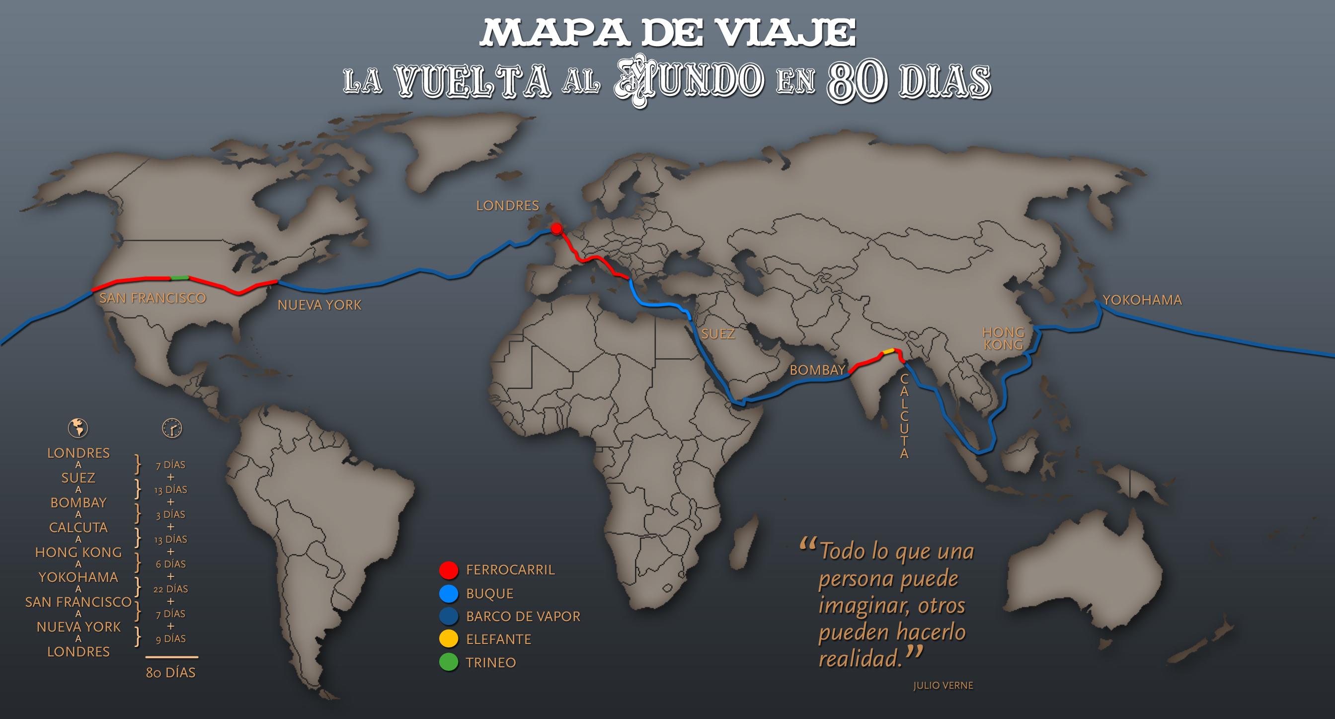 La Vuelta Al Mundo En 10 Símbolos: Enanos Y Enanas De 6º B: Octubre 2013