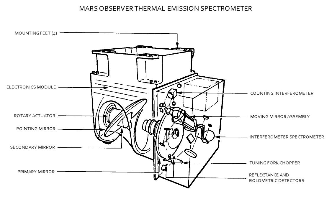 file mars observer - tes diagram png