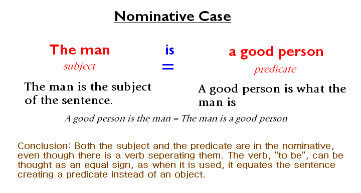 Nominative case explanation.PNG