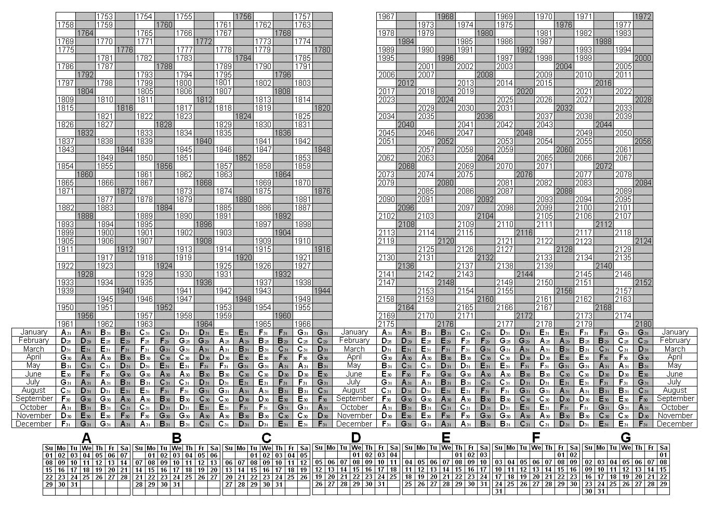 File:Perpetual Calendar (1753-2180).png - Wikimedia Commons