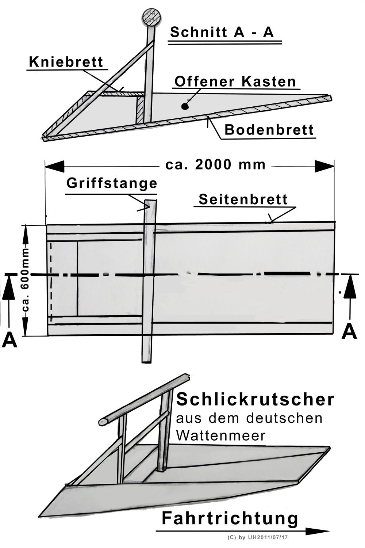 Niedlich Schnittdiagramm Galerie - Elektrische Schaltplan-Ideen ...