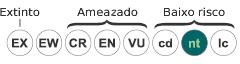 Status iucn2.3 NT gl.jpg