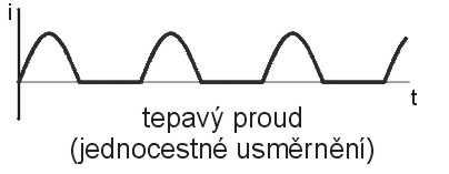 Soubor:TepavyProud.jpg