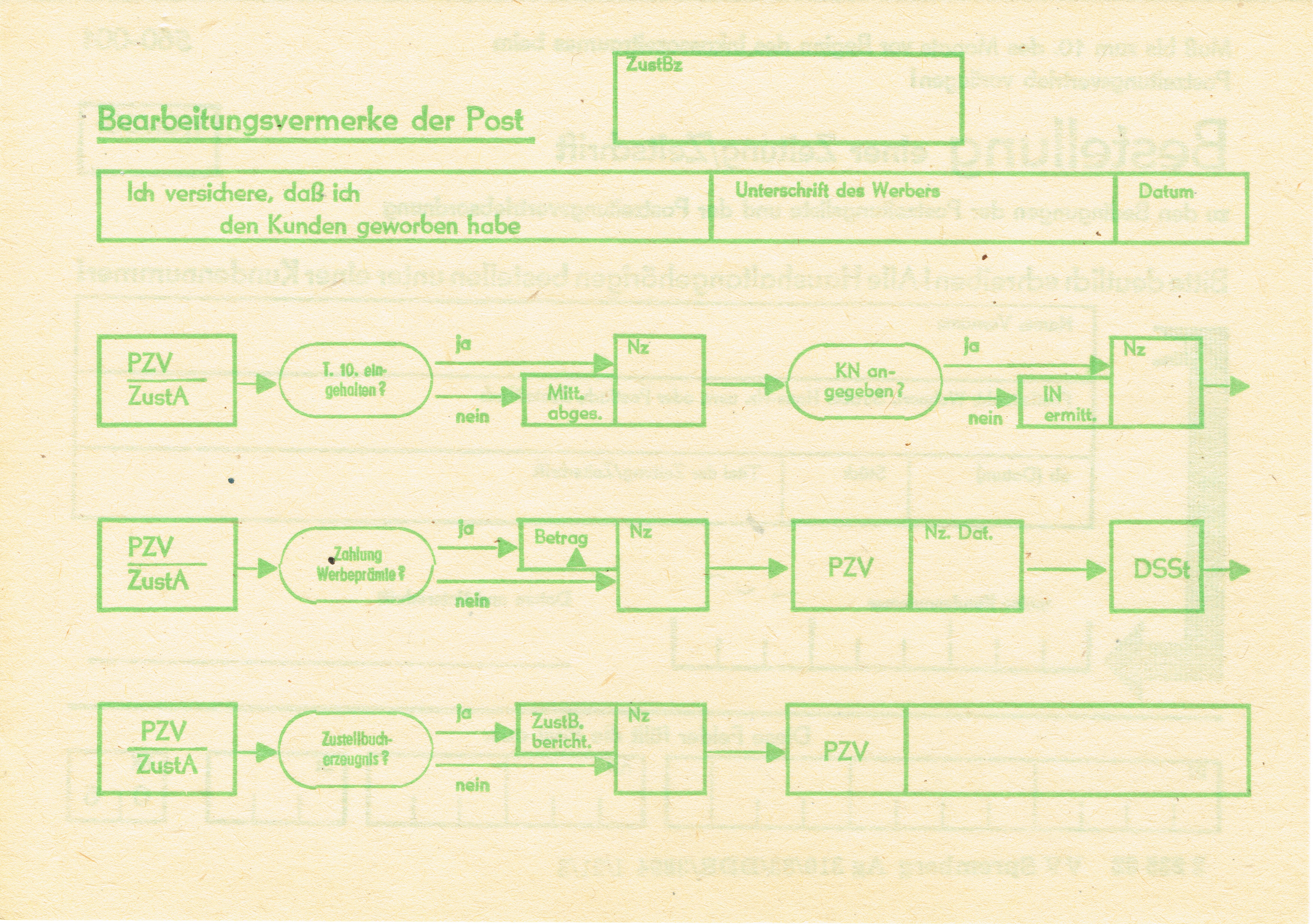 file 19831231 xl ddr bestellschein bestellung einer zeitung zeitschrift zu den bedingungen der postzeitungsliste und der postzeitungsvertriebsordnung