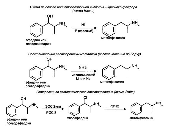mephedrone synthesis 4-methylmethcathinone, mephedrone synth hi there i have a tiny problem with 4mmc (hcl) synthesis: yield is 35-40% of theoretical product doesn't come out.