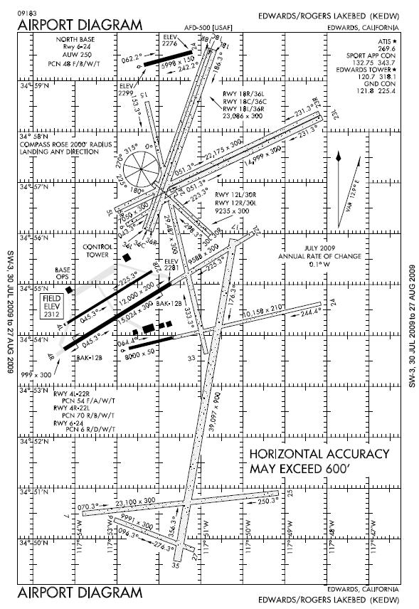ord runway configuration