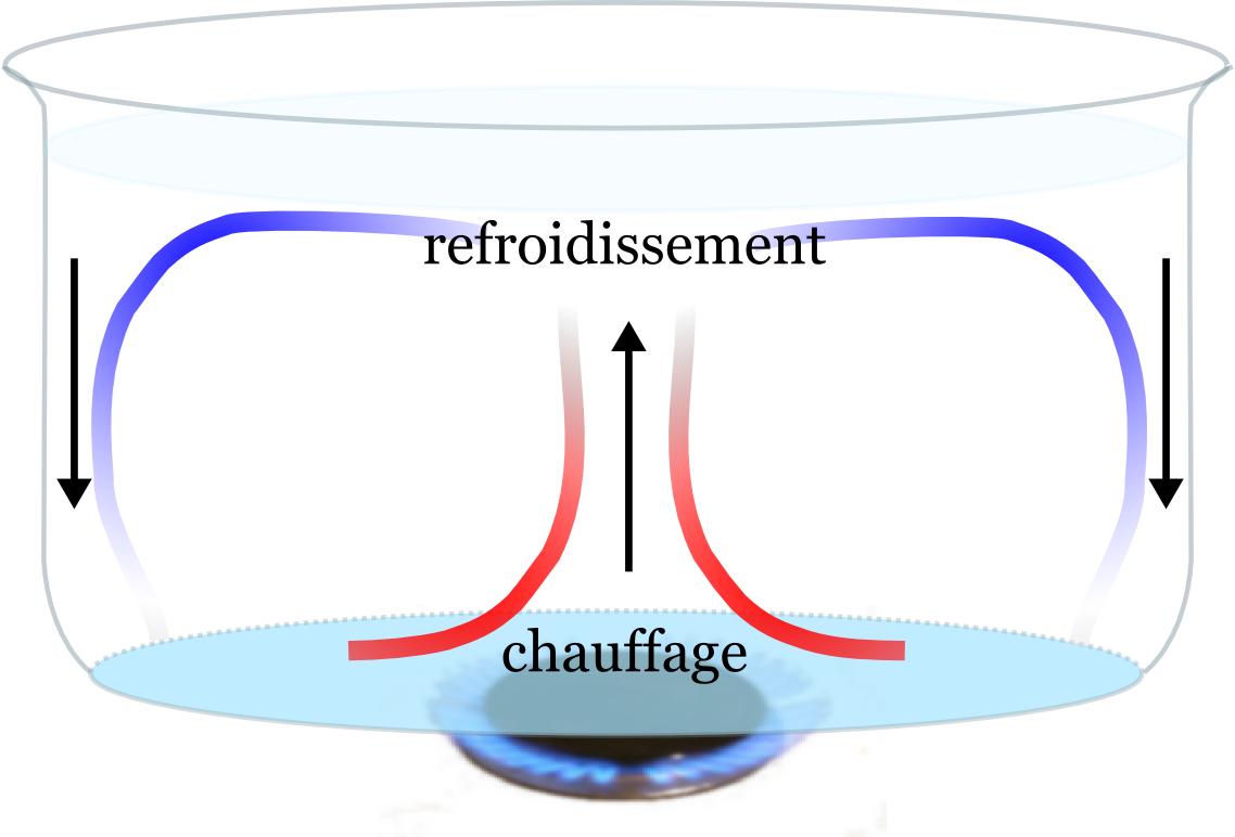 differenzenquotient h methode