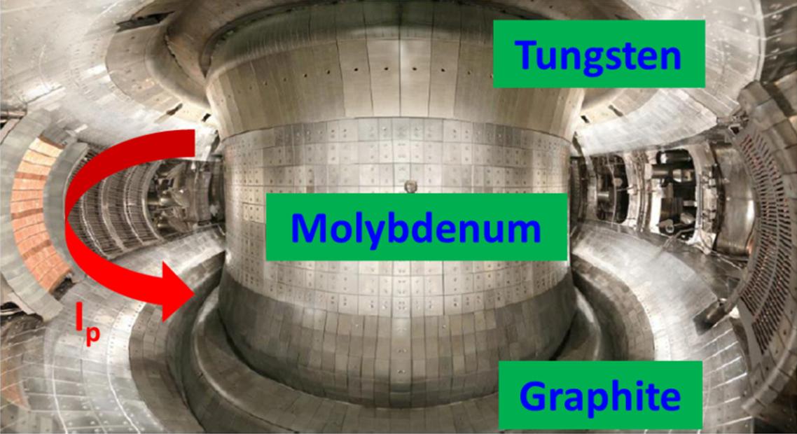 Experimental Advanced Superconducting Tokamak