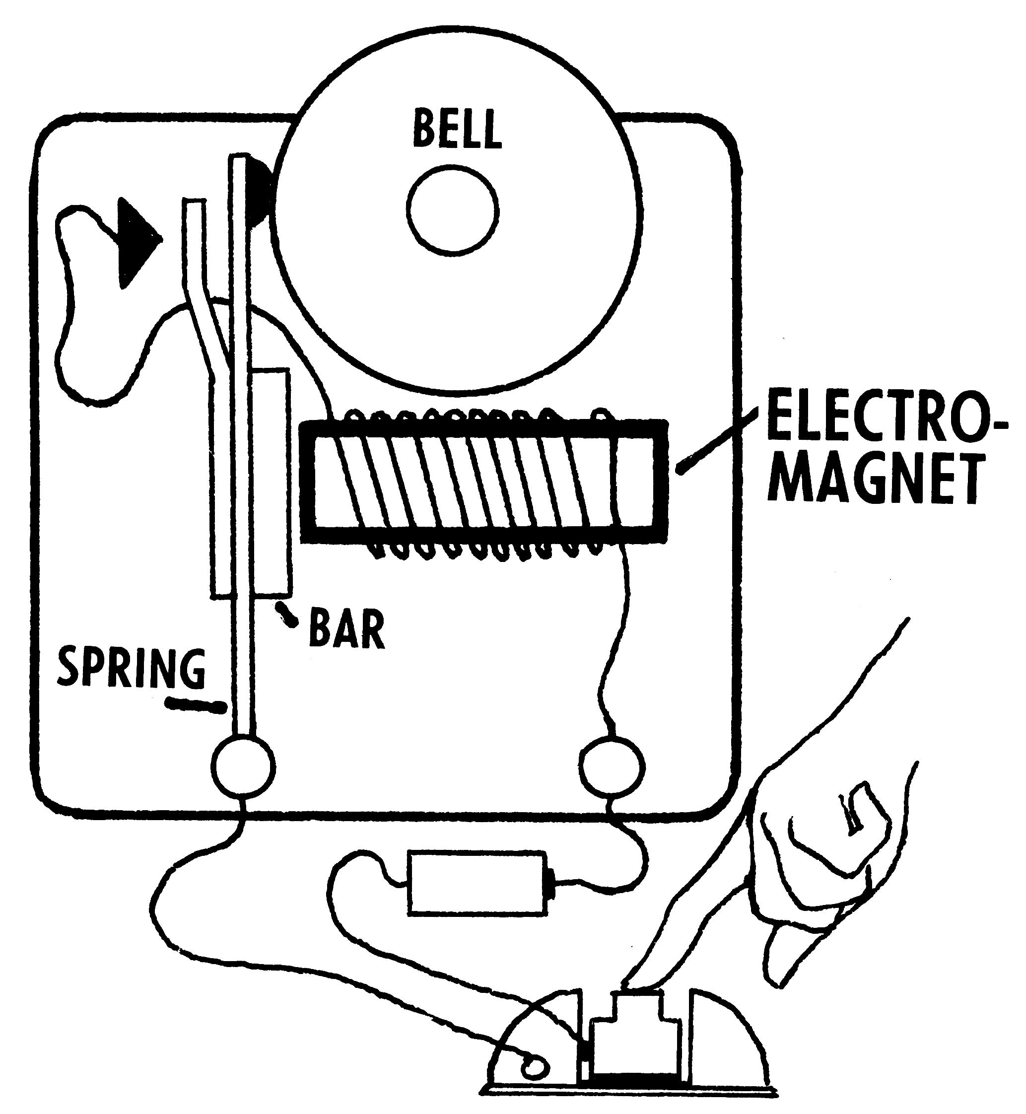 file electromagnet e