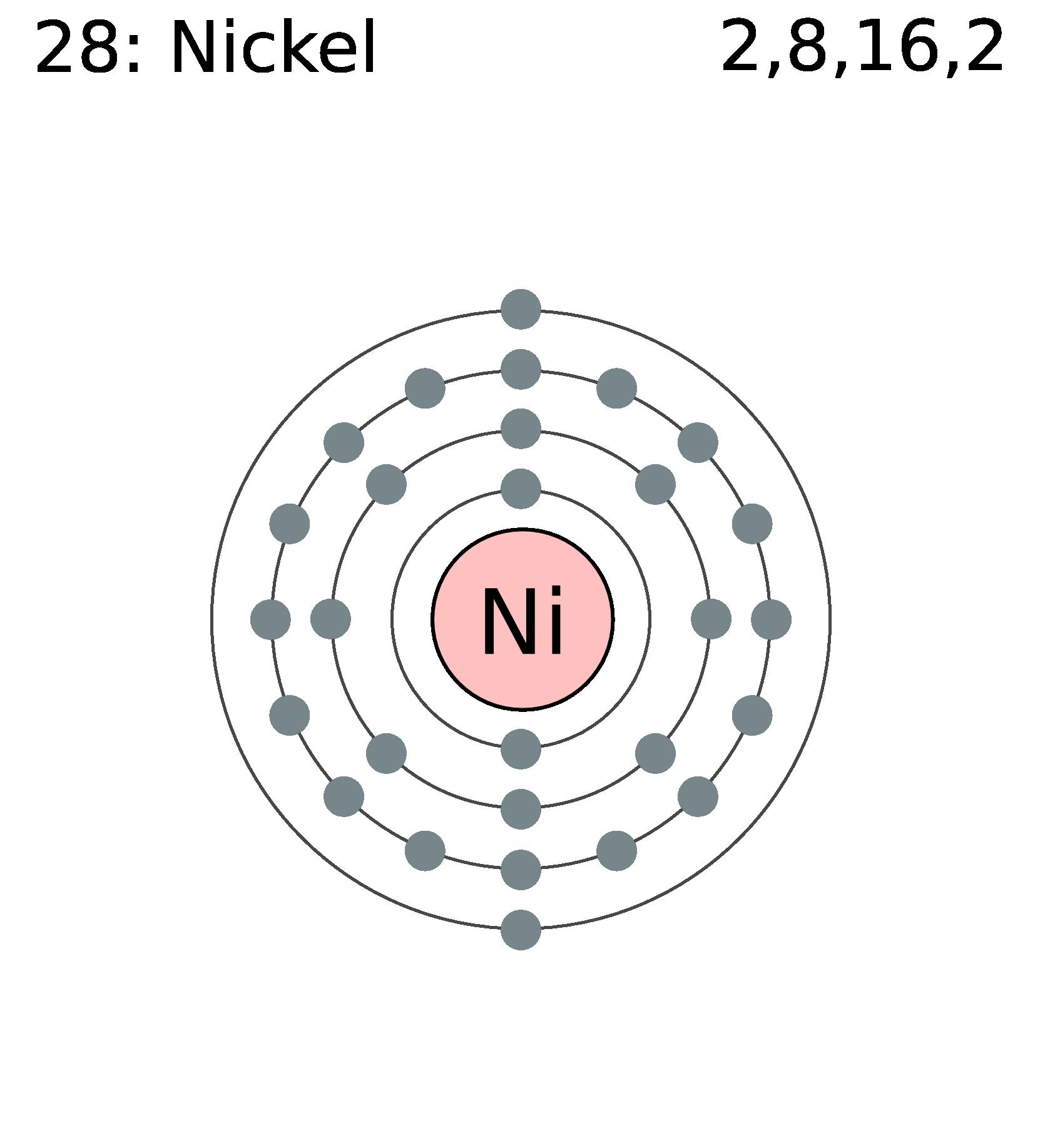 Orbital Diagram For Nickel