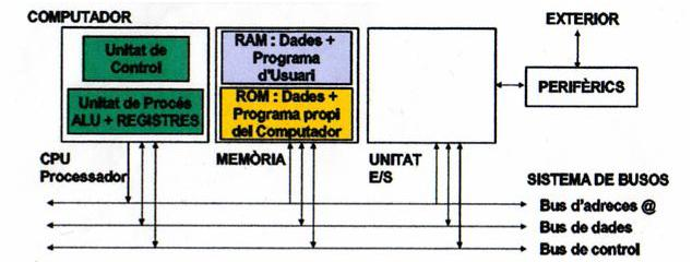 File Estructura Jpg Wikimedia Commons