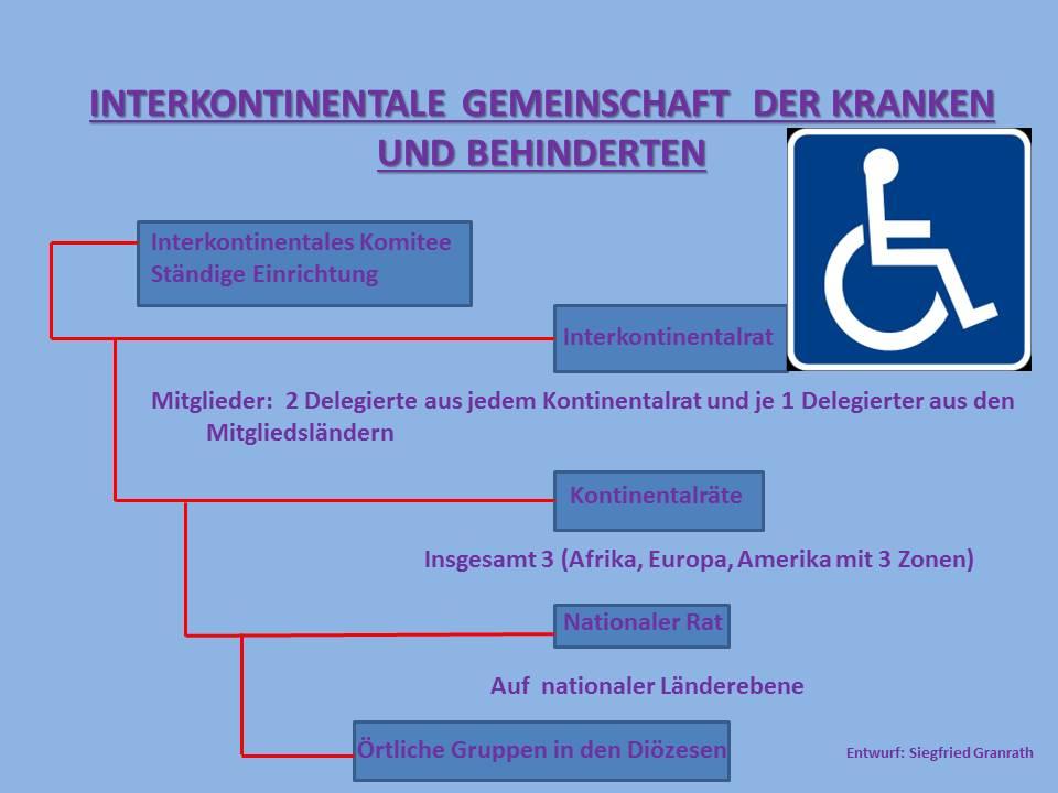 Partnervermittlung große menschen Ev. Familienzentrum - Familienzentrum Erlangen