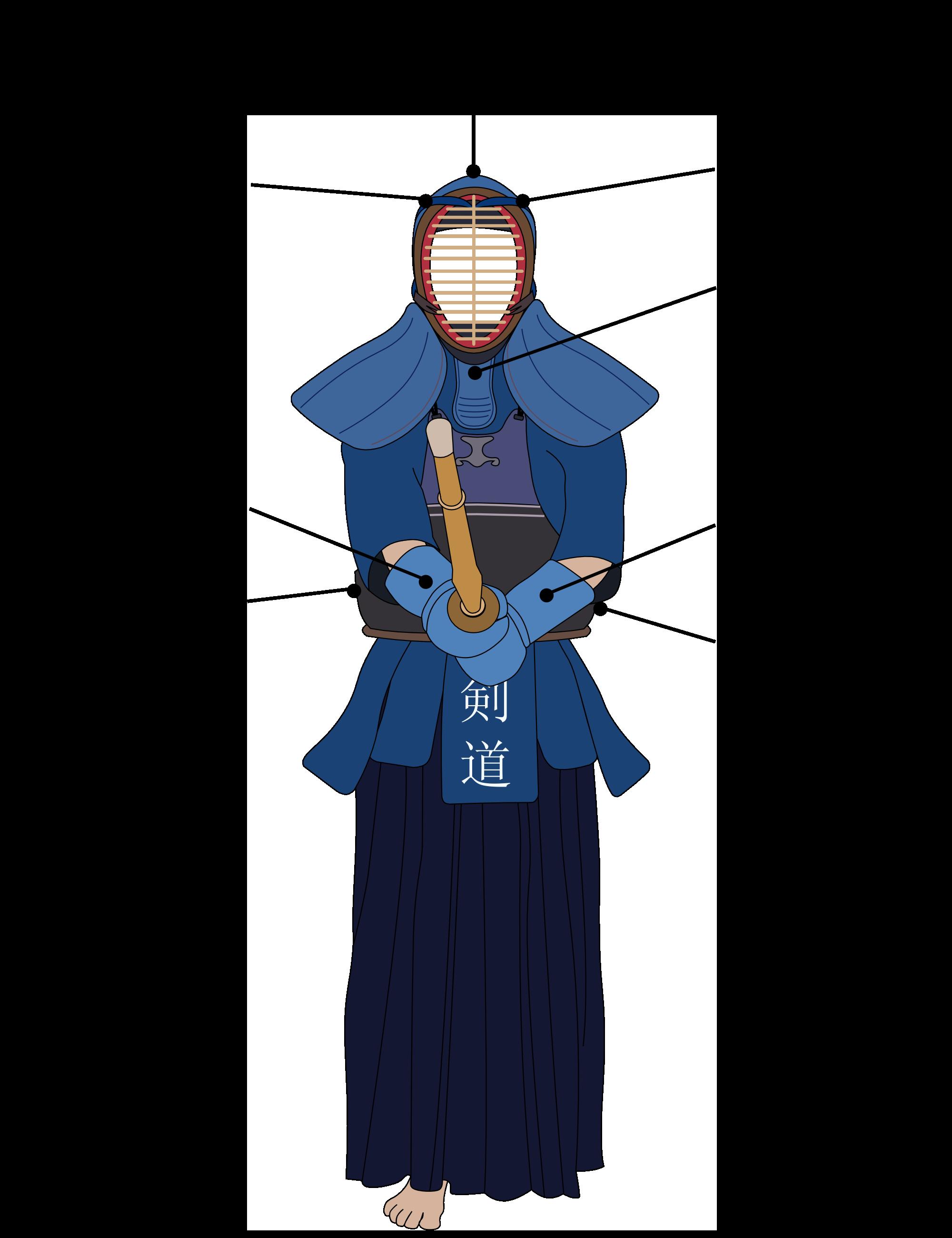target kendo