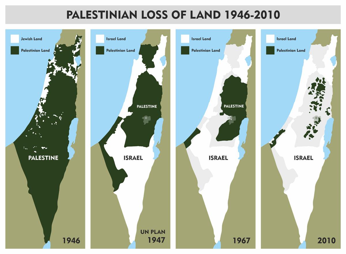 File:Palestinian-loss-of-land-1946-2010.jpg - Wikipedia