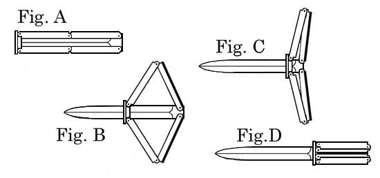 Pantographic knife - Wikipedia