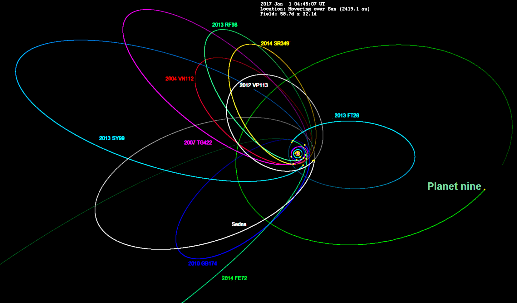 File:Planet nine-etnos now.png - Wikimedia Commons