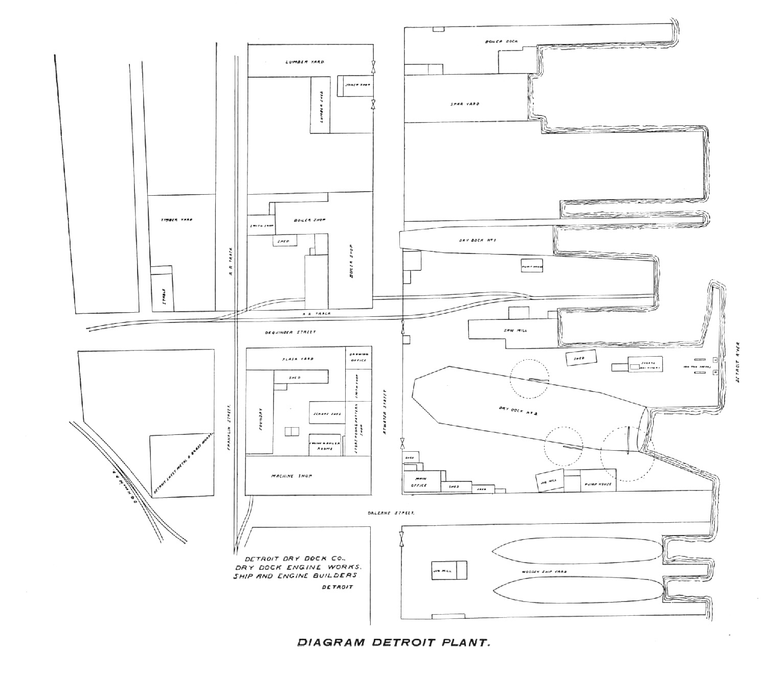 Dry Dock Diagram Wiring Harness Schematics For A Boat Diagrams File Plant Detroit Docks C 1894 Wikimedia Commons Rh Org Chart Loading Plates