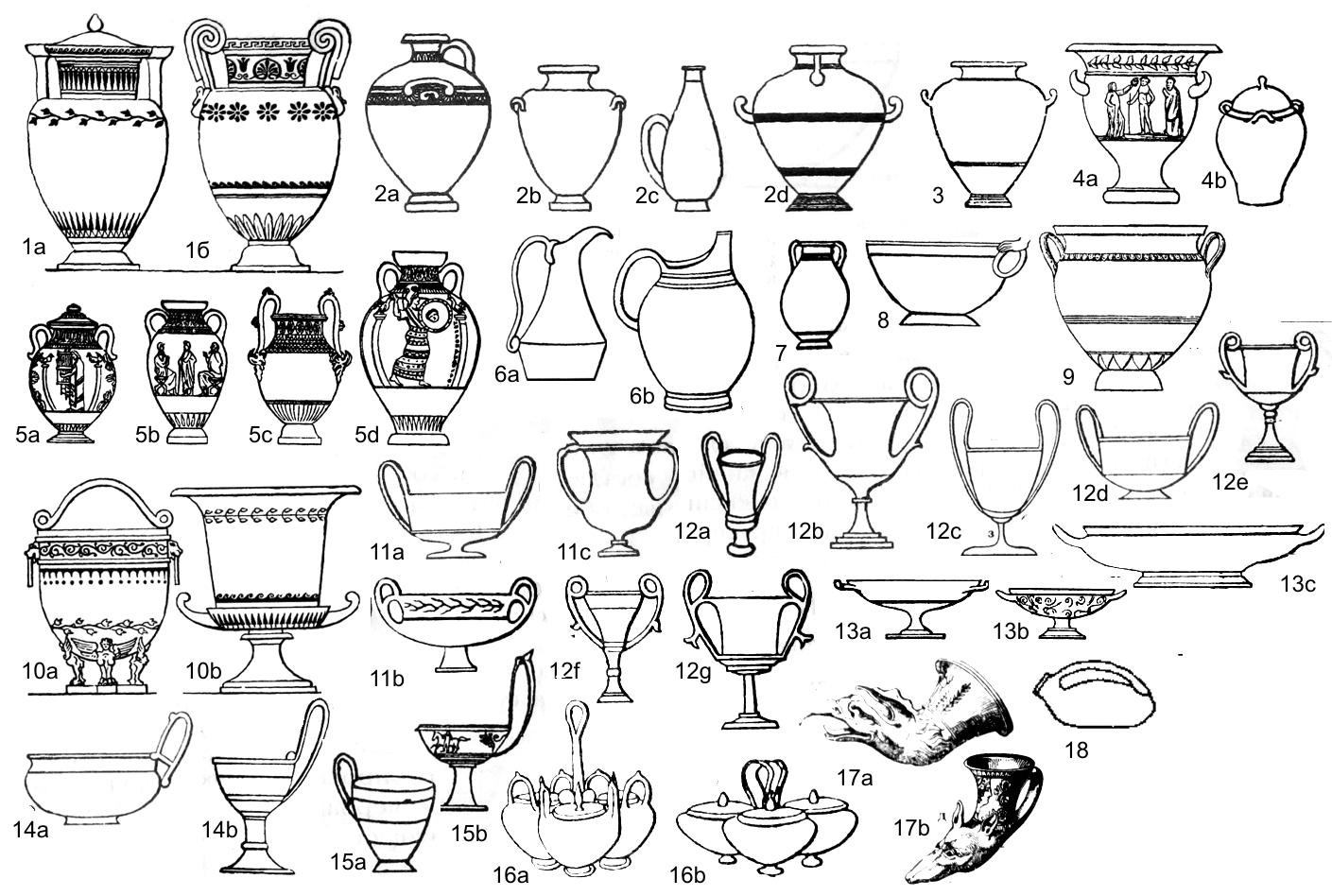 Decorazioni Dei Vasi Greci.Forme Ceramiche Greche Wikiwand