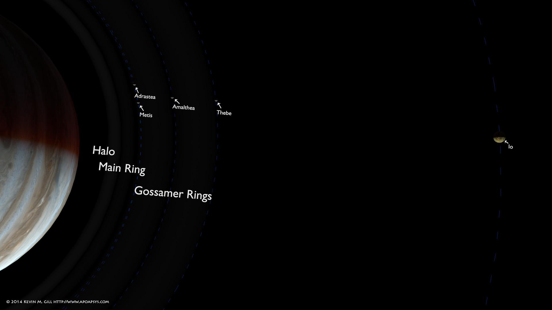 File The Rings Amp Shepherd Moons Of Jupiter 14167224581