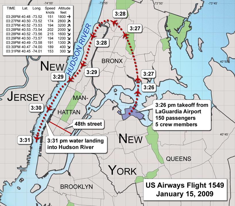 FileUS Airways Flight Png Wikimedia Commons - Us airway map