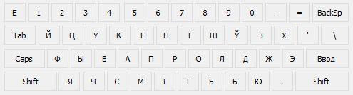 Белорусская раскладка клавиатуры в Windows 8