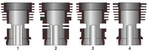 Cox Cylinders on Car Engine Diagram Exploded View