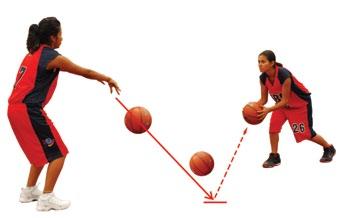 Kết quả hình ảnh cho basketball Chest passing