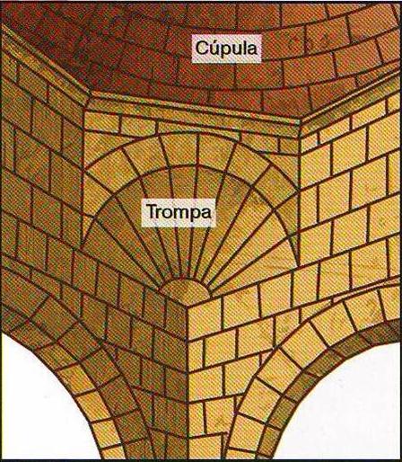 Trompa arquitectura wikipedia la enciclopedia libre for Que es arquitectura wikipedia