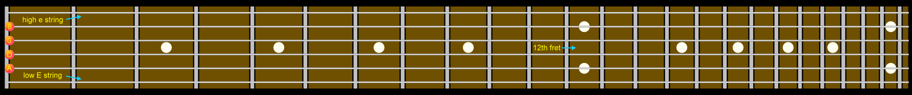 Fileguitar Fretboard Open Strings Diagramg Wikimedia Commons