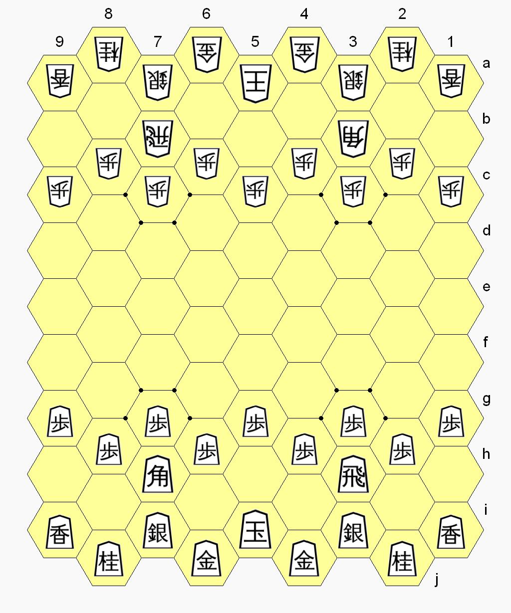 Hexshogi Wikipedia Move Checkmate Diagram Furthermore Chess Moves In Addition The Event