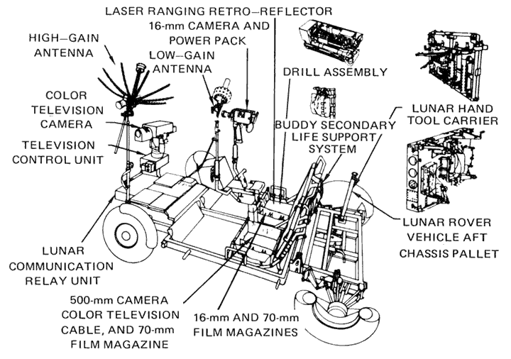 File:Lunar_Rover_diagram on Abs Brake System Diagram