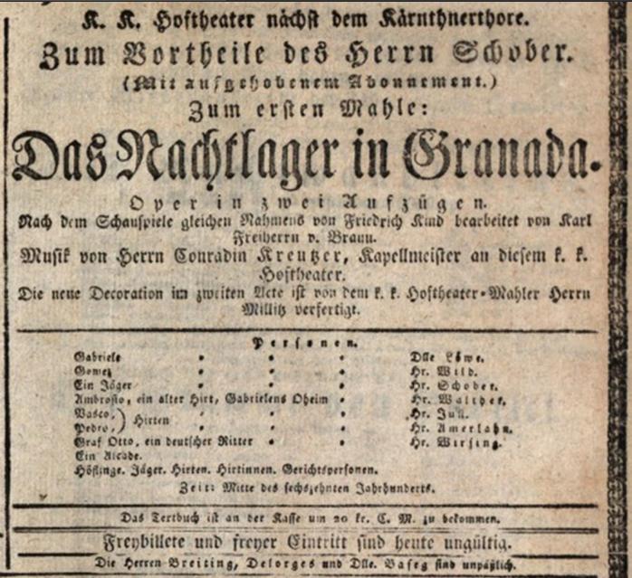 Archivo:Nachtlager Playbill.png - Wikipedia, la enciclopedia libre