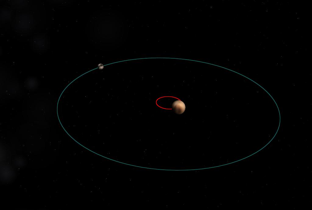 planete double pluton charon orbite centre de gravité