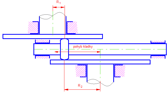 File:Třecí variátor 3.jpg