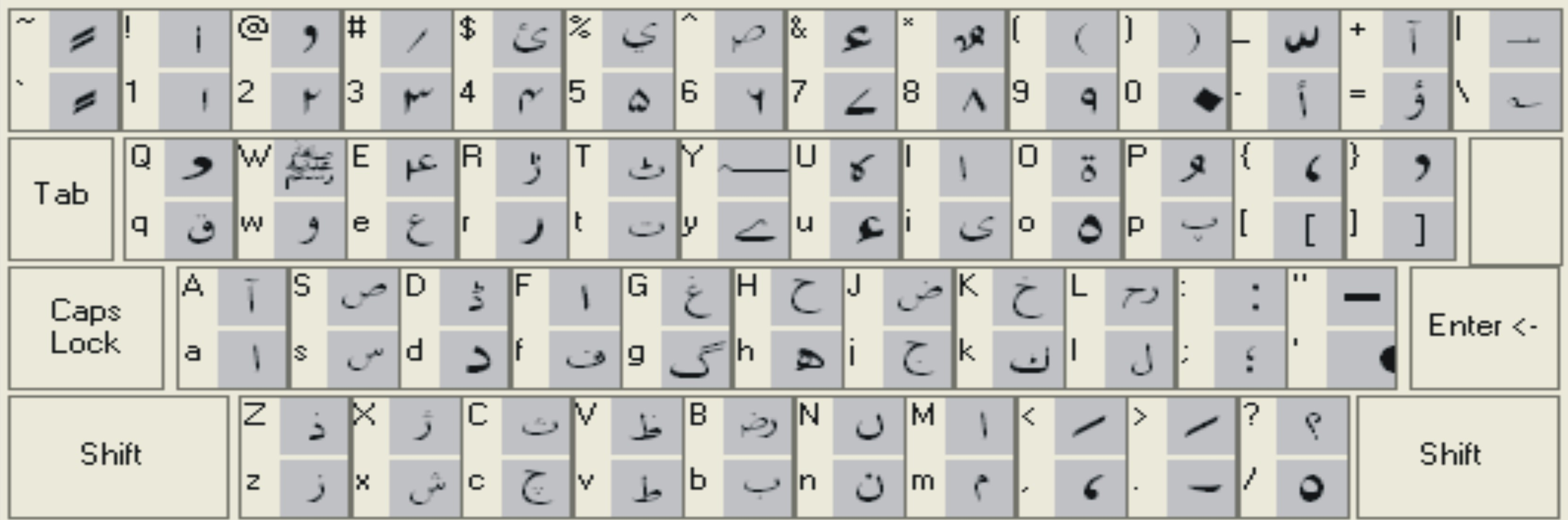Urdu keyboard - Wikipedia