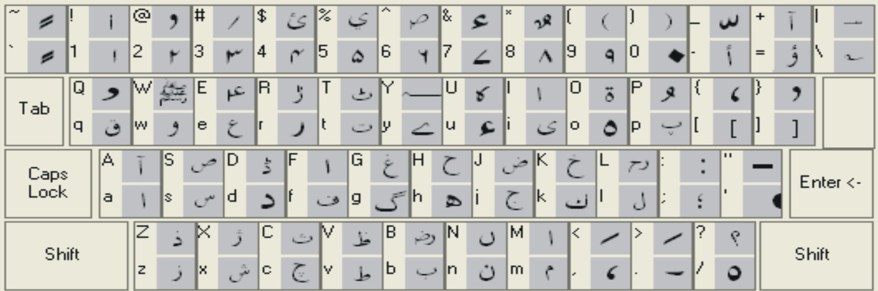 about urdu keyboard