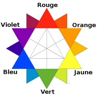 File toile chromatique rjb peinture png wikimedia commons - Cercle chromatique peinture ...