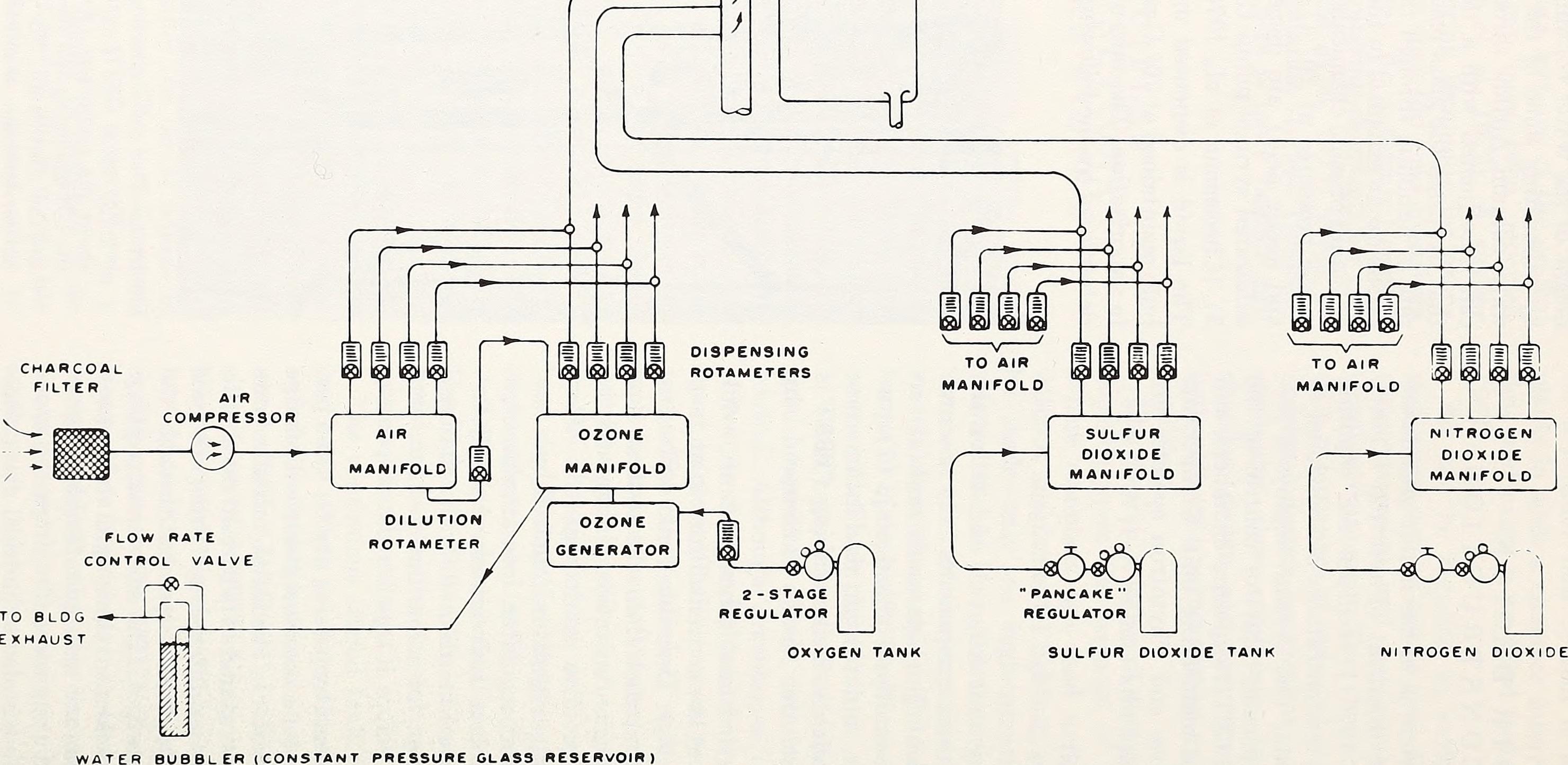 FileA Continuous Stirred Tank Reactor CSTR System For Exposing - Cstr reactor design