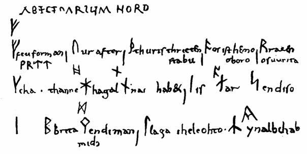 Картинки по запросу «Abecedarium Nordmanicum»