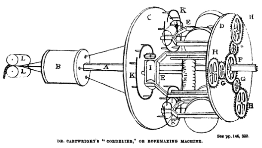 diagram of a helicopter
