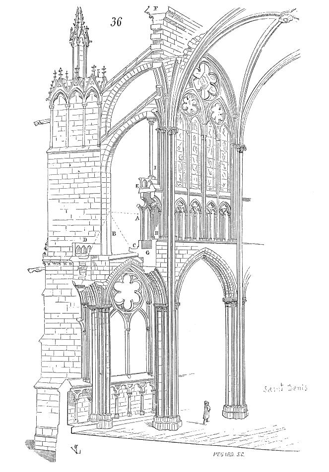 Merkmale Der Gotik : gotik 1150 1500 ~ Lizthompson.info Haus und Dekorationen