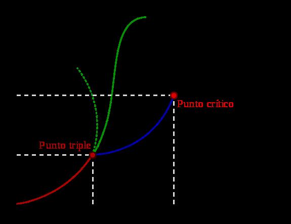 Hidrodinamica definicion yahoo dating