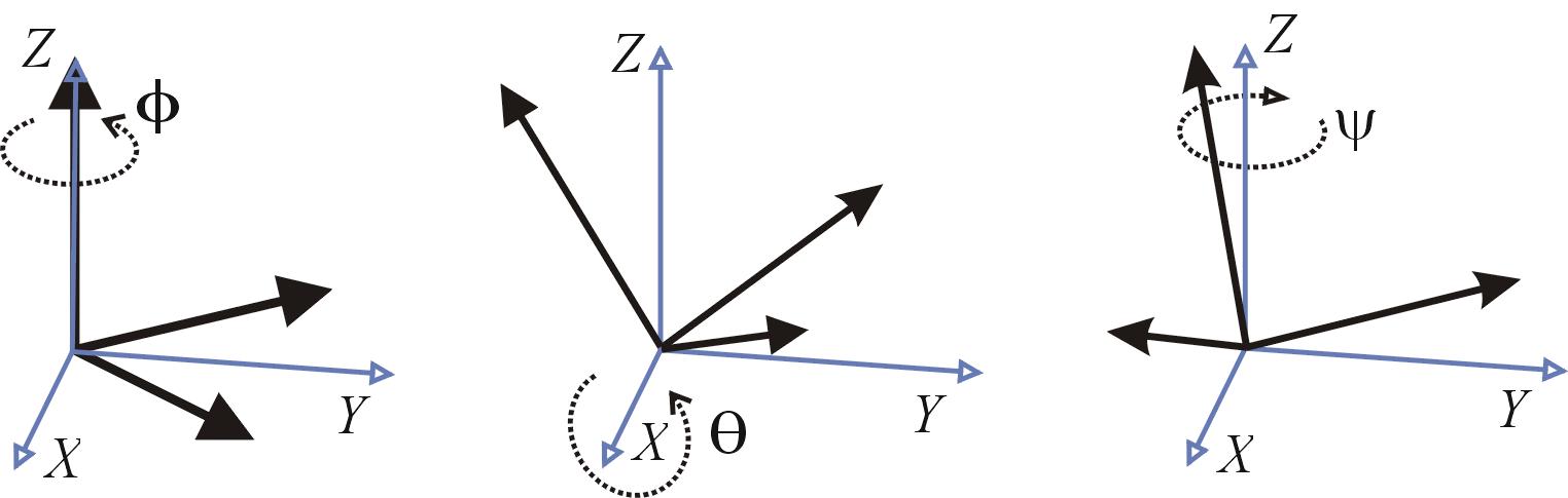 fundamentals of linear algebra katsumi nomizu pdf zip