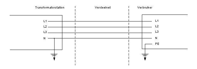 Tn S Stelsel.Tt Aardingssysteem Wikipedia