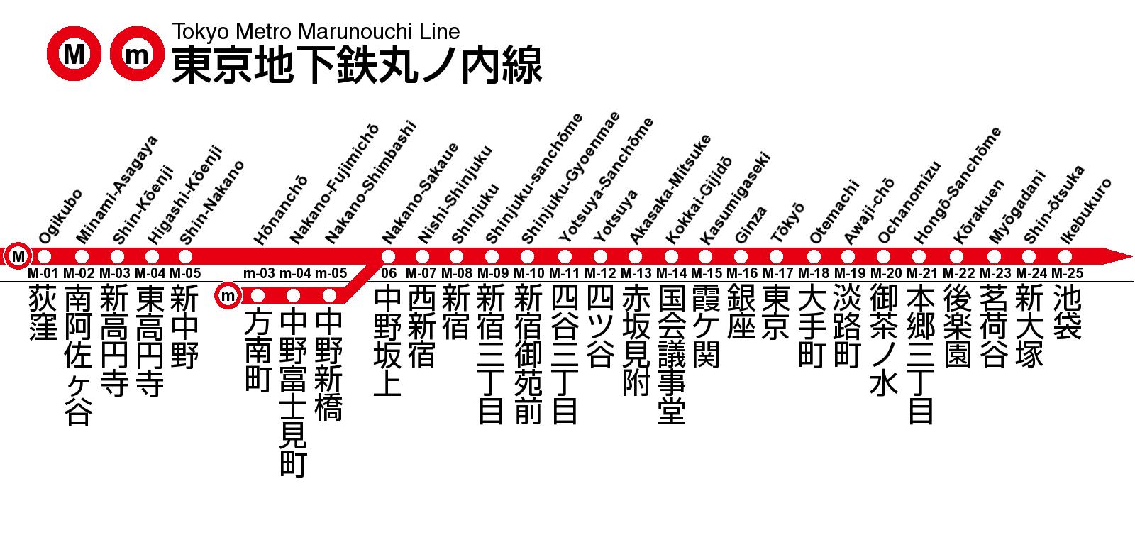 Image result for marunouchi line
