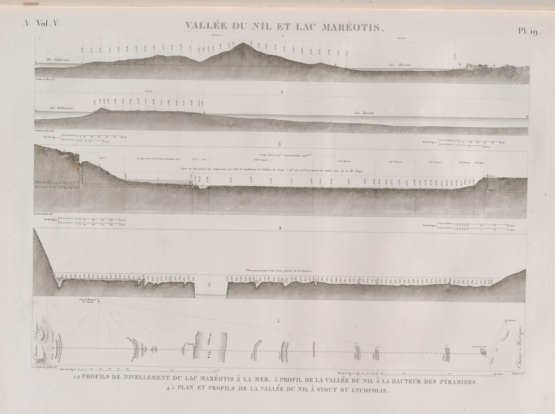 File:Vallée du Nil et Lac Maréotis (Maryût)  1 2  Profils de