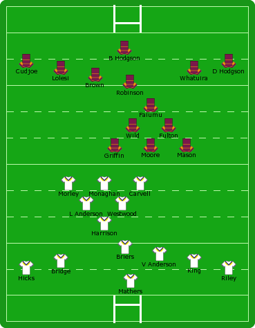 2009 Challenge Cup Final - Wikipedia
