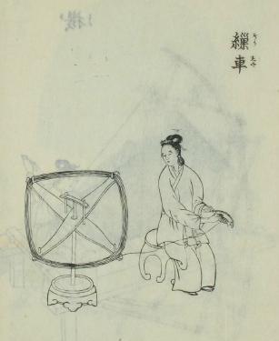 File:清俗紀聞-清代婦女1.png